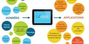 Les initiatives de GDF Suez pour faire avancer l'innovation urbaine
