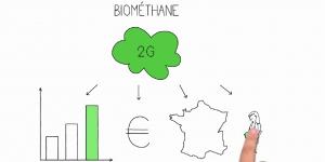 Les innovations de GDF SUEZ : Le biométhane 2ème génération : une filière d'avenir ?