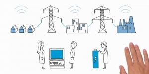 Qu'est-ce qu'un Smart Grid ?