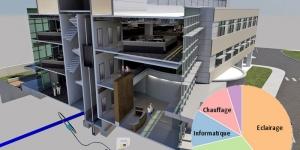 Smart Impulse : des solutions innovantes d'analyse de consommation d'énergie d'un bâtiment