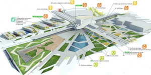 Can the city of Astana become a role model for urban sustainability? French companies mobilize