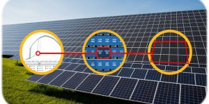 Quantom, making solar energy truly inexhaustible