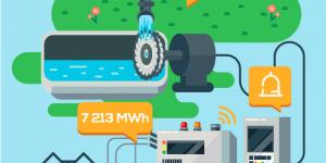 Pour ENGIE, OptimData fait parler les barrages