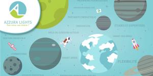 Azzura Lights mise sur les jeux pédagogiques pour gagner le pari de la transition énergétique