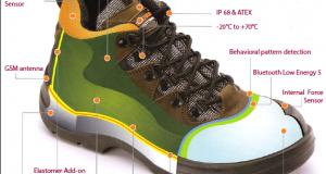 intellinium-protege-la-vie-des-travailleurs-avec-une-chaussure-de-securite-connectee-et-smart