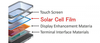 Charge your smartphone with solar energy