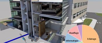 Smart Impulse: innovative building energy consumption analysis solutions