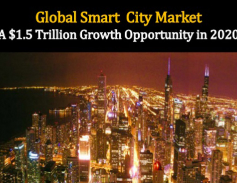 Converging industries and smart cities to present market opportunities worth $1.5 trillion by 2020, says Frost & Sullivan
