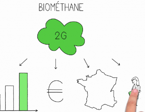 Innovations by GDF SUEZ: 2nd generation biomethane : a business of the future?