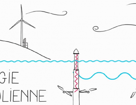 How can the sea produce electricity ?
