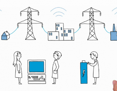 What exactly is a smart grid ?