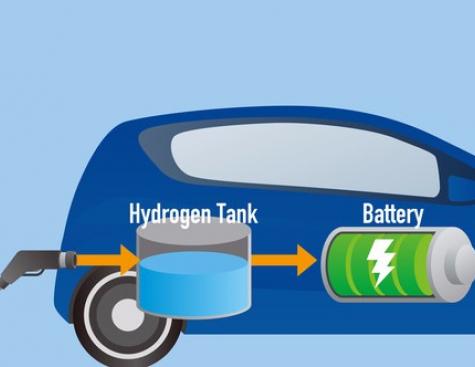 L'hydrogène fait le plein
