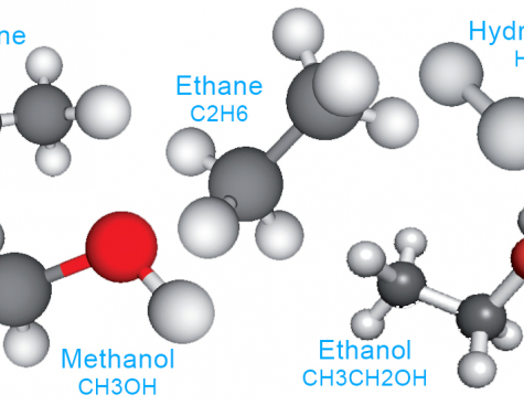 The molecules of the energy transition