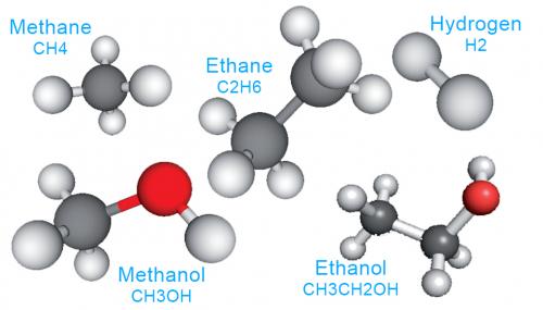 Les molécules de la transition énergétique