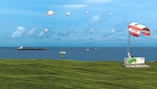 When kites produce energy