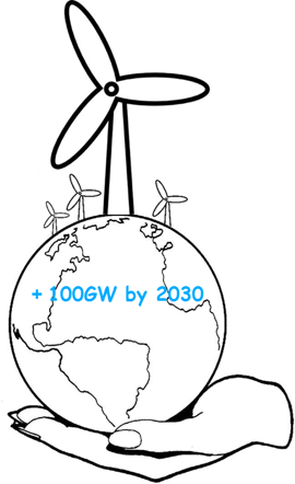 Project GOYA - how to develop a windfarm of 300 MW.