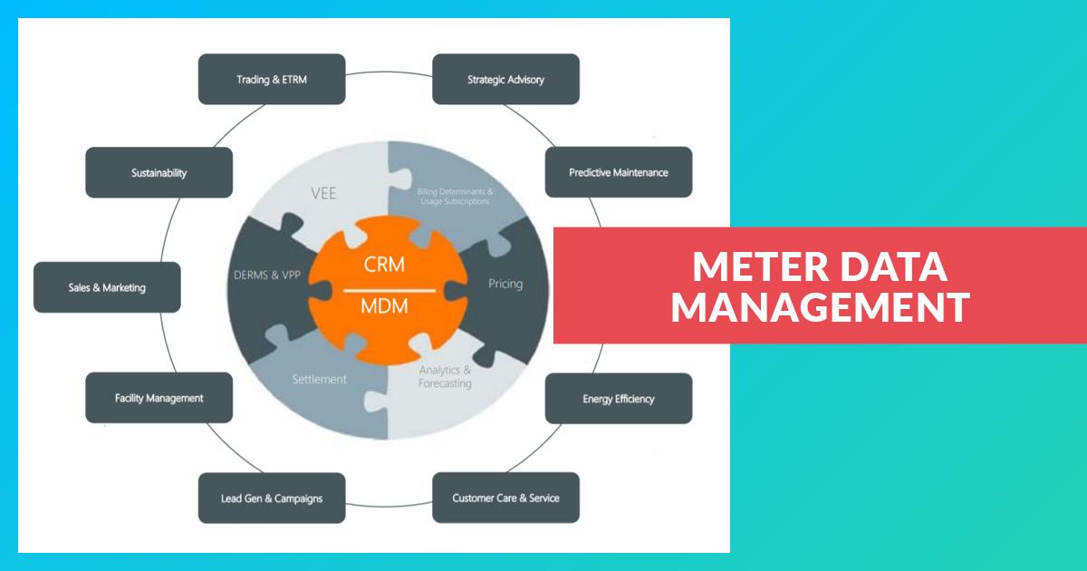 Meter Data Management - Plate-forme de gestion et d'analyse des données des compteurs électriques