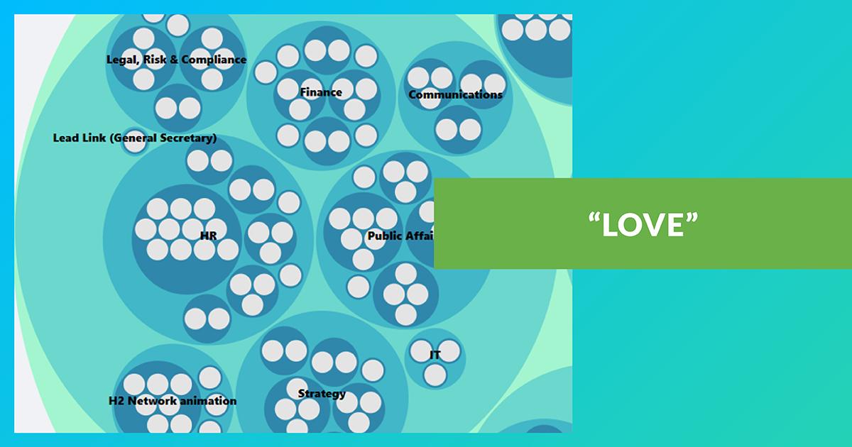 Love, 3 clics pour comprendre la BU Hydrogène