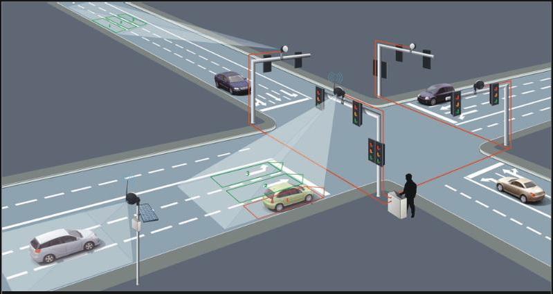 Améliorer la mobilité tout en posant les fondations d'une ville intelligente en pleine croissance