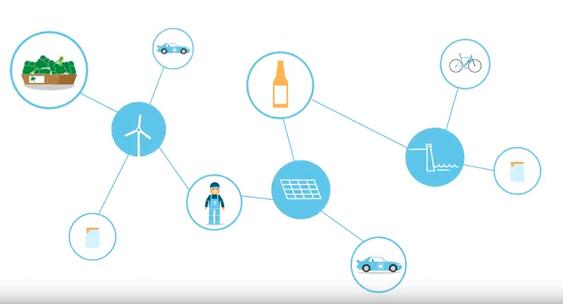 Weechain / TEO : Une nouvelle traçabilité de l'électricité verte avec la blockchain.