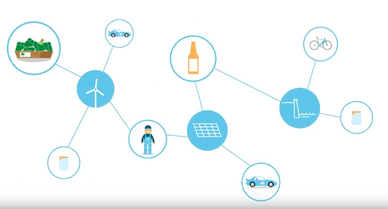 Weechain / TEO : Disrupting Green Electricity traceability with blockchain