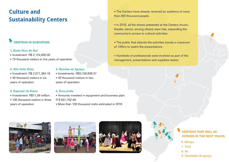 Développement durable et centres culturels