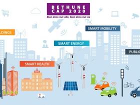 Appel à Solutions Innovantes pour une Smart City de taille moyenne