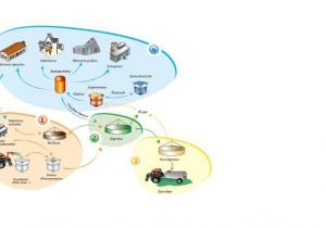Innovative design of miniature methanization units